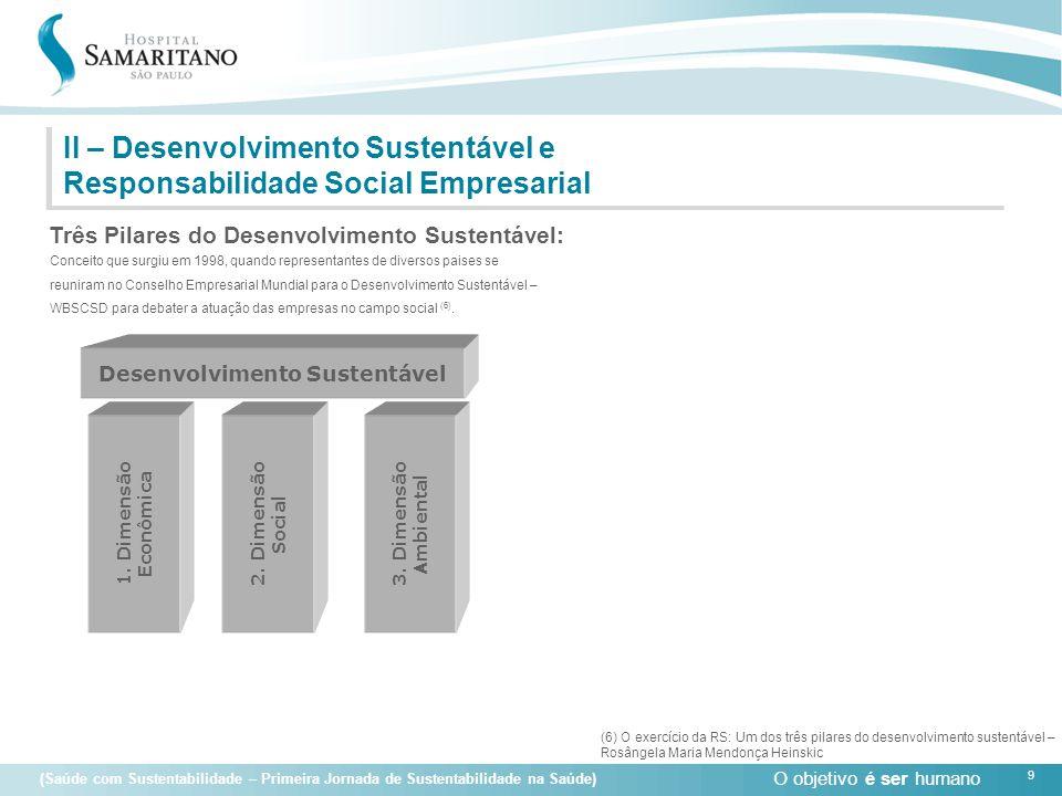 O objetivo é ser humano 9 (Saúde com Sustentabilidade – Primeira Jornada de Sustentabilidade na Saúde) II – Desenvolvimento Sustentável e Responsabili