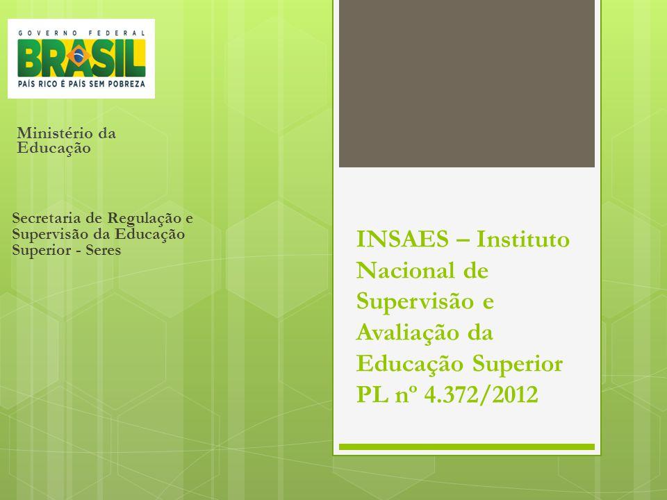 INSAES – Instituto Nacional de Supervisão e Avaliação da Educação Superior PL nº 4.372/2012 Ministério da Educação Secretaria de Regulação e Supervisão da Educação Superior - Seres