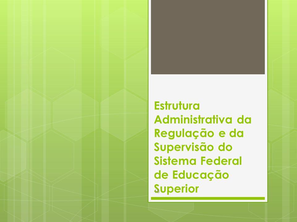 Estrutura Administrativa da Regulação e da Supervisão do Sistema Federal de Educação Superior 18