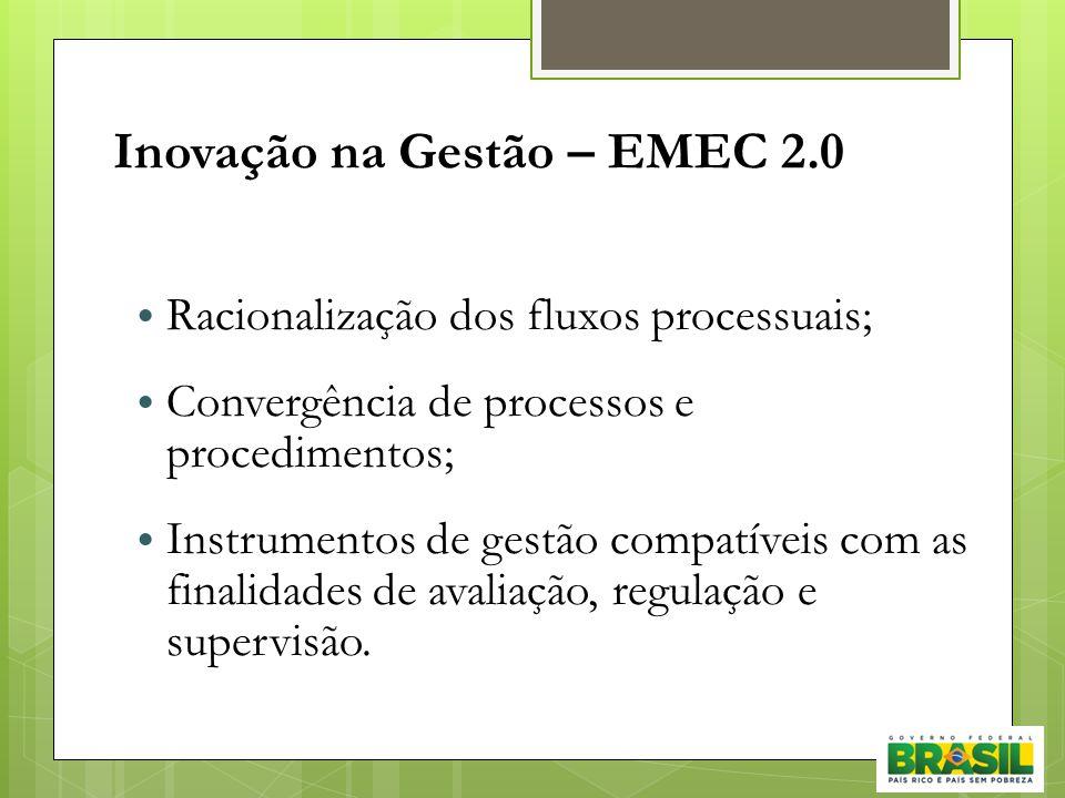 Inovação na Gestão – EMEC 2.0 • Racionalização dos fluxos processuais; • Convergência de processos e procedimentos; • Instrumentos de gestão compatíveis com as finalidades de avaliação, regulação e supervisão.