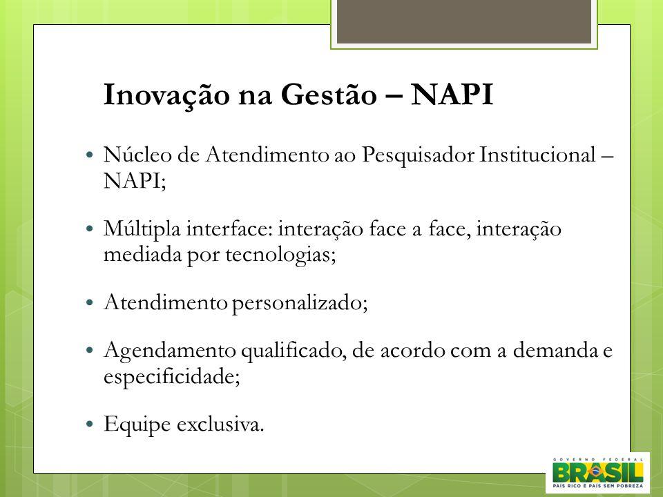 Inovação na Gestão – NAPI • Núcleo de Atendimento ao Pesquisador Institucional – NAPI; • Múltipla interface: interação face a face, interação mediada por tecnologias; • Atendimento personalizado; • Agendamento qualificado, de acordo com a demanda e especificidade; • Equipe exclusiva.