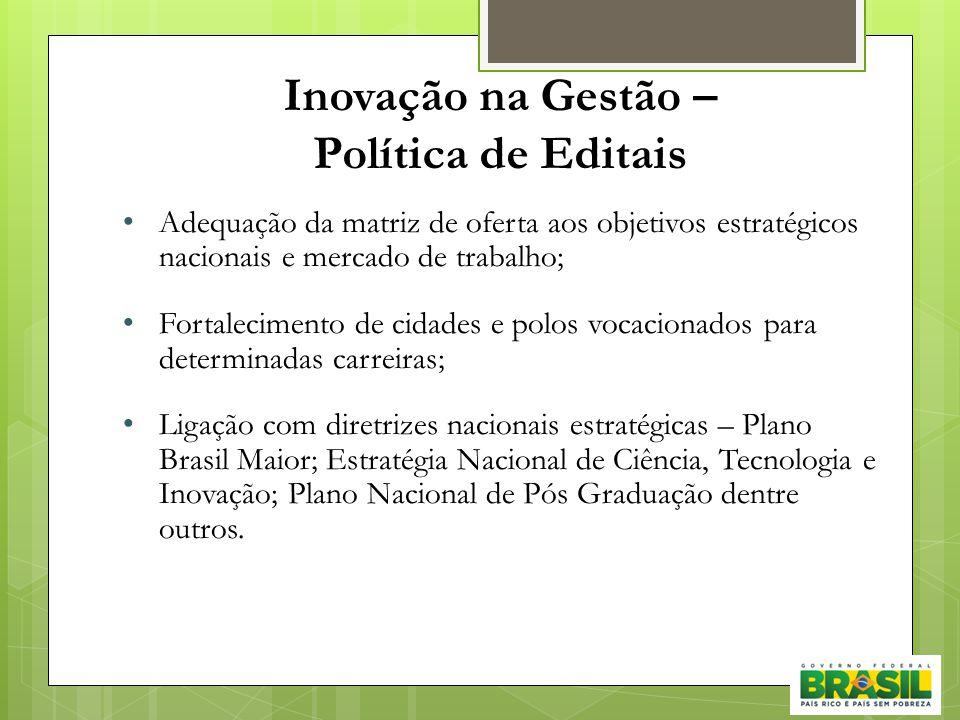 Inovação na Gestão – Política de Editais • Adequação da matriz de oferta aos objetivos estratégicos nacionais e mercado de trabalho; • Fortalecimento
