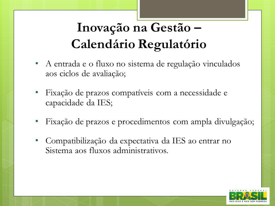 Inovação na Gestão – Calendário Regulatório • A entrada e o fluxo no sistema de regulação vinculados aos ciclos de avaliação; • Fixação de prazos comp