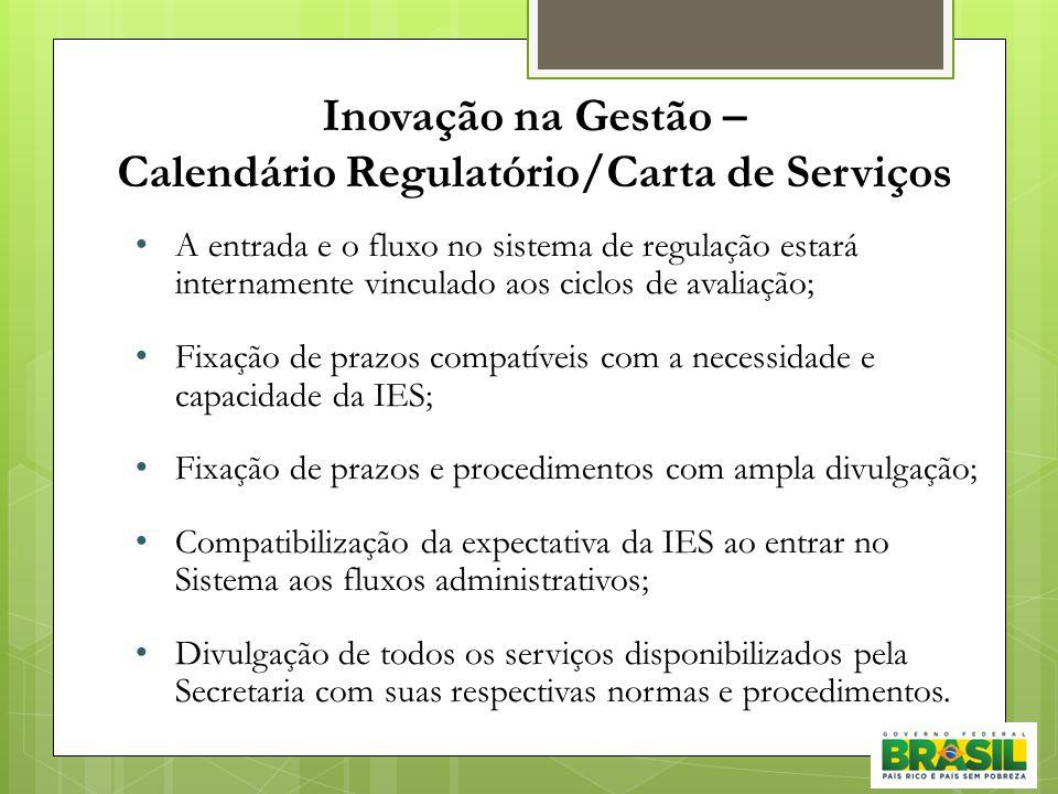 Inovação na Gestão – Calendário Regulatório/Carta de Serviços • A entrada e o fluxo no sistema de regulação estará internamente vinculado aos ciclos d
