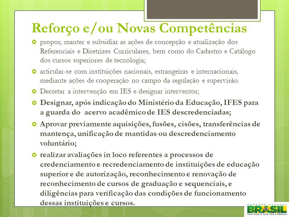 Reforço e/ou Novas Competências  propor, manter e subsidiar as ações de concepção e atualização dos Referenciais e Diretrizes Curriculares, bem como
