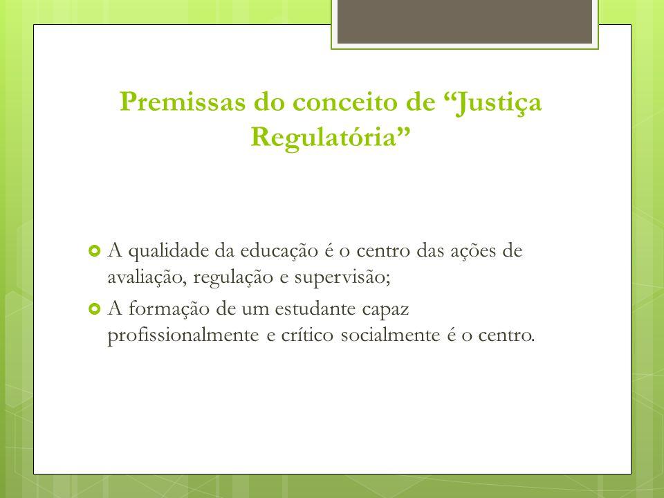 """Premissas do conceito de """"Justiça Regulatória""""  A qualidade da educação é o centro das ações de avaliação, regulação e supervisão;  A formação de um"""