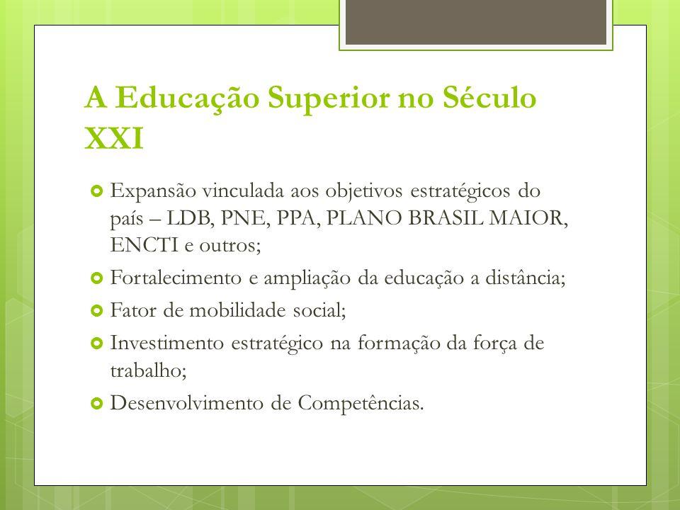 A Educação Superior no Século XXI  Expansão vinculada aos objetivos estratégicos do país – LDB, PNE, PPA, PLANO BRASIL MAIOR, ENCTI e outros;  Forta