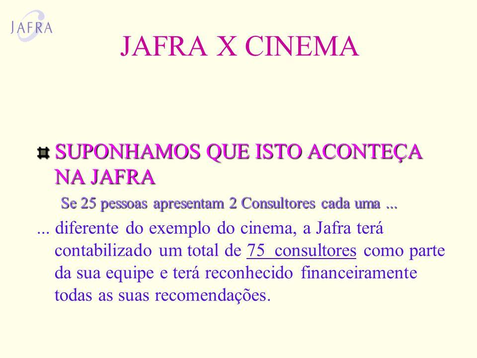 FORMAÇÃO DE EQUIPES Todas as pessoas que: Direta ou Indiretamente por sua indicação,...... foram ao cinema e proporcionaram um faturamento ao dono do