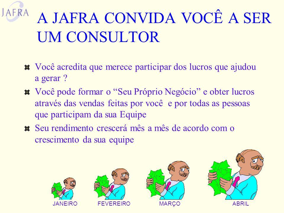 JAFRA X CINEMA SUPONHAMOS QUE ISTO ACONTEÇA NA JAFRA Se 25 pessoas apresentam 2 Consultores cada uma...... diferente do exemplo do cinema, a Jafra ter