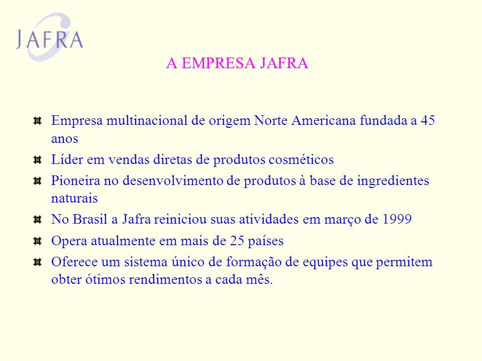 JAFRA X CINEMA SUPONHAMOS QUE ISTO ACONTEÇA NA JAFRA Se 25 pessoas apresentam 2 Consultores cada uma......