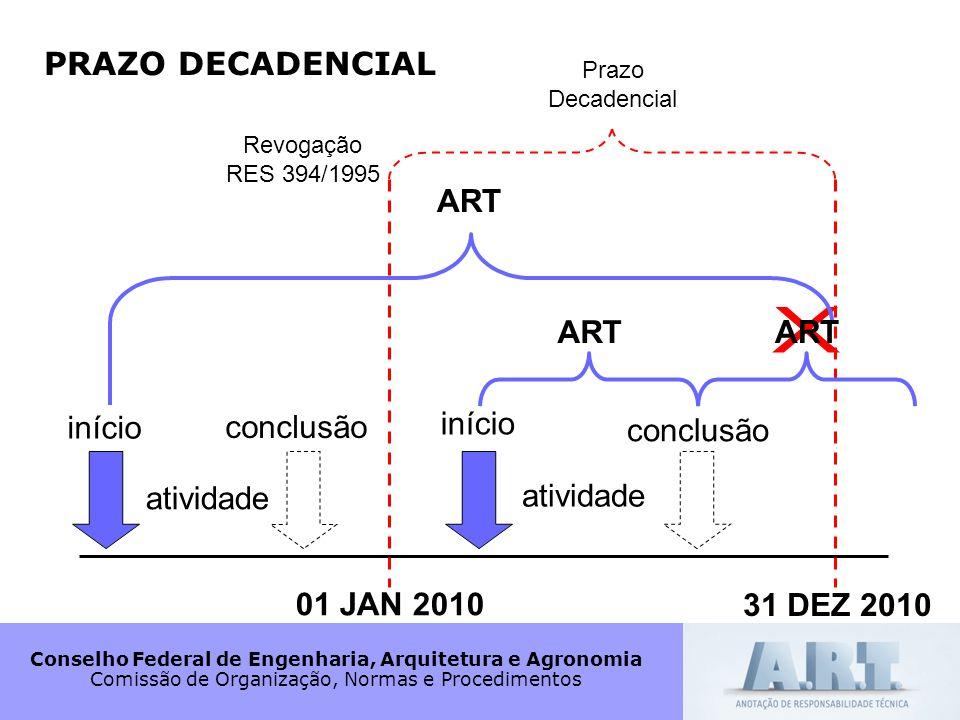 Conselho Federal de Engenharia, Arquitetura e Agronomia Comissão de Organização, Normas e Procedimentos PRAZO DECADENCIAL 31 DEZ 2010 01 JAN 2010 iníc