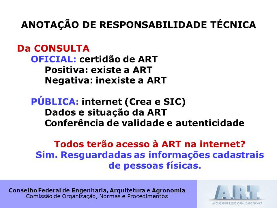 Conselho Federal de Engenharia, Arquitetura e Agronomia Comissão de Organização, Normas e Procedimentos ANOTAÇÃO DE RESPONSABILIDADE TÉCNICA Da CONSUL