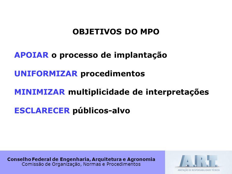 Conselho Federal de Engenharia, Arquitetura e Agronomia Comissão de Organização, Normas e Procedimentos OBJETIVOS DO MPO APOIAR o processo de implanta