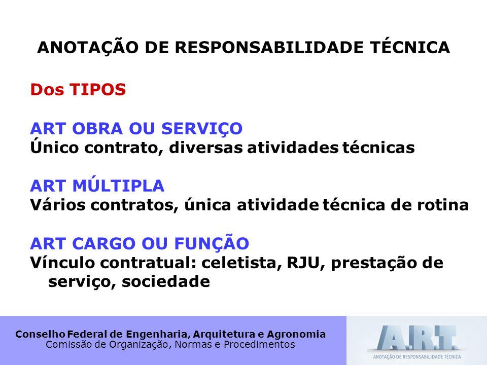 Conselho Federal de Engenharia, Arquitetura e Agronomia Comissão de Organização, Normas e Procedimentos ANOTAÇÃO DE RESPONSABILIDADE TÉCNICA Das EXCEPCIONALIDADES !!!.