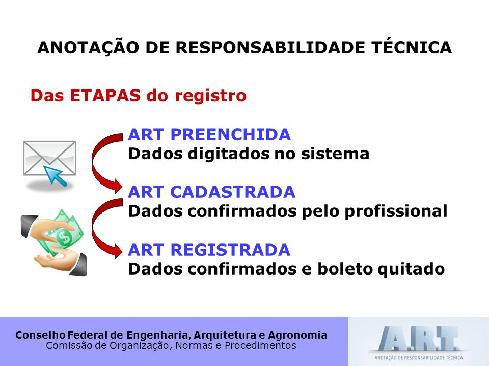 Conselho Federal de Engenharia, Arquitetura e Agronomia Comissão de Organização, Normas e Procedimentos ANOTAÇÃO DE RESPONSABILIDADE TÉCNICA Das ETAPA