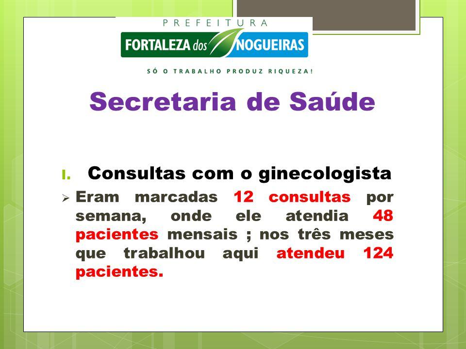 Secretaria de Saúde I. Consultas com o ginecologista  Eram marcadas 12 consultas por semana, onde ele atendia 48 pacientes mensais ; nos três meses q
