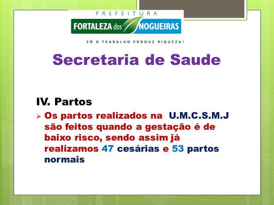 Secretaria de Saude IV. Partos  Os partos realizados na U.M.C.S.M.J são feitos quando a gestação é de baixo risco, sendo assim já realizamos 47 cesár