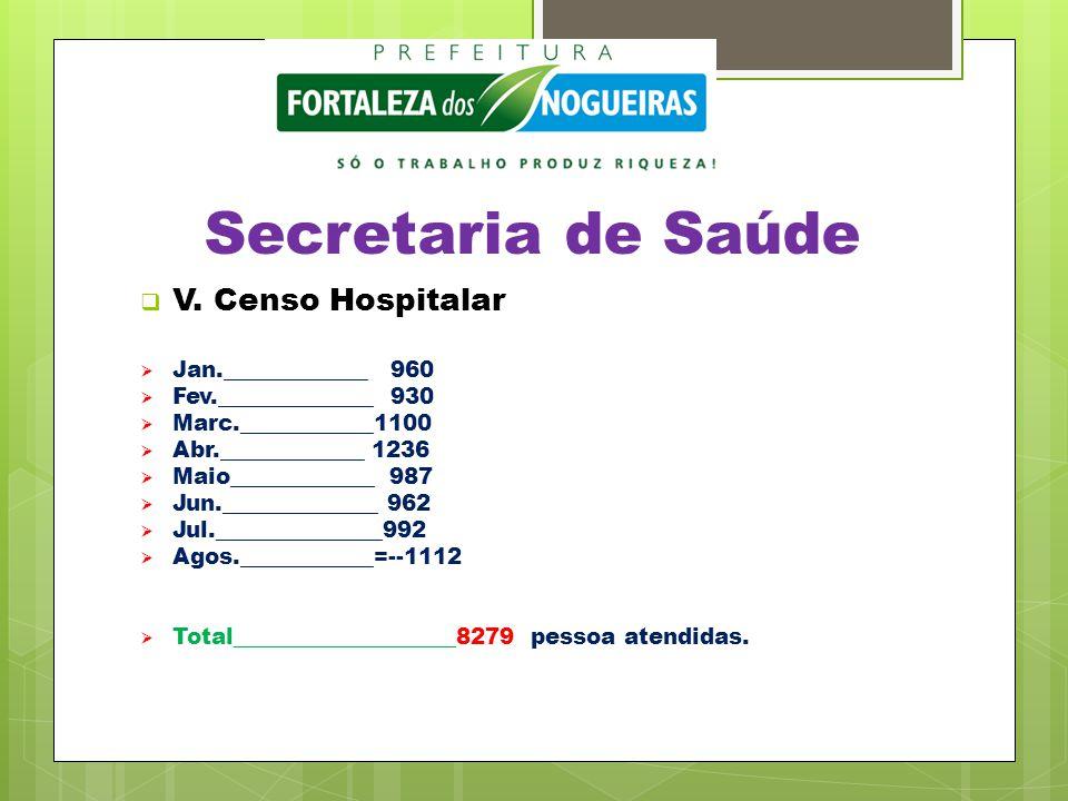 Secretaria de Saúde  V. Censo Hospitalar  Jan._____________ 960  Fev.______________ 930  Marc.____________1100  Abr._____________ 1236  Maio____