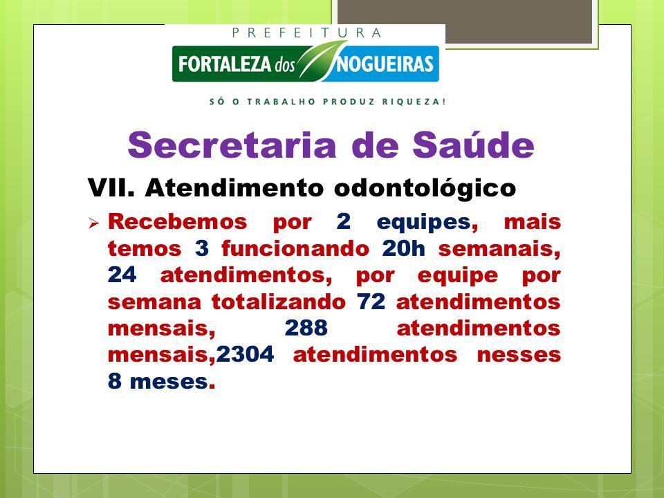 Secretaria de Saúde VII.