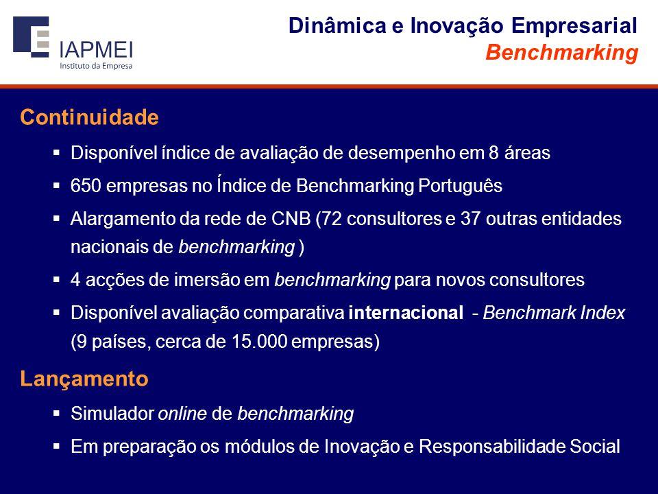Dinâmica e Inovação Empresarial Benchmarking Continuidade  Disponível índice de avaliação de desempenho em 8 áreas  650 empresas no Índice de Benchmarking Português  Alargamento da rede de CNB (72 consultores e 37 outras entidades nacionais de benchmarking )  4 acções de imersão em benchmarking para novos consultores  Disponível avaliação comparativa internacional - Benchmark Index (9 países, cerca de 15.000 empresas) Lançamento  Simulador online de benchmarking  Em preparação os módulos de Inovação e Responsabilidade Social