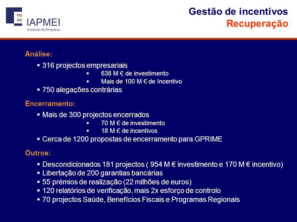 Gestão de incentivos Recuperação Análise:  316 projectos empresariais  638 M € de investimento  Mais de 100 M € de Incentivo  750 alegações contrárias Encerramento:  Mais de 300 projectos encerrados  70 M € de investimento  18 M € de incentivos  Cerca de 1200 propostas de encerramento para GPRIME Outros:  Descondicionados 181 projectos ( 954 M € investimento e 170 M € incentivo)  Libertação de 200 garantias bancárias  55 prémios de realização (22 milhões de euros)  120 relatórios de verificação, mais 2x esforço de controlo  70 projectos Saúde, Benefícios Fiscais e Programas Regionais