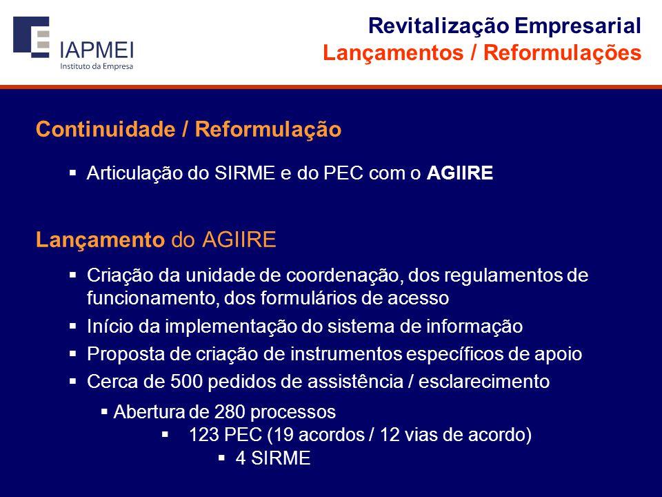 Revitalização Empresarial Lançamentos / Reformulações Continuidade / Reformulação  Articulação do SIRME e do PEC com o AGIIRE Lançamento do AGIIRE  Criação da unidade de coordenação, dos regulamentos de funcionamento, dos formulários de acesso  Início da implementação do sistema de informação  Proposta de criação de instrumentos específicos de apoio  Cerca de 500 pedidos de assistência / esclarecimento  Abertura de 280 processos  123 PEC (19 acordos / 12 vias de acordo)  4 SIRME