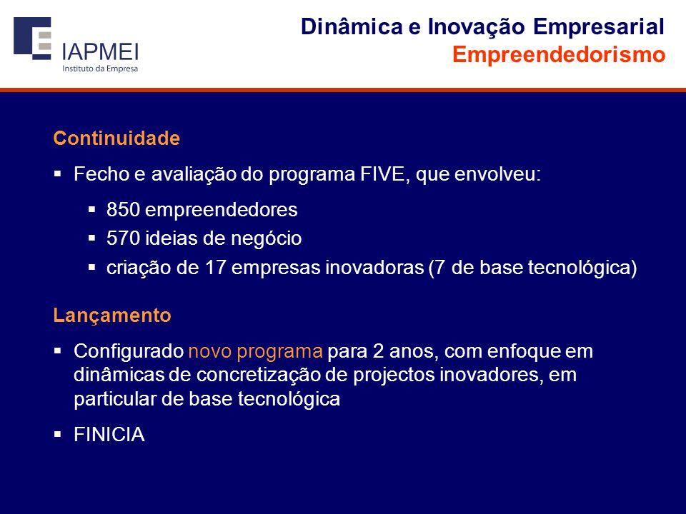Dinâmica e Inovação Empresarial Qualificação / Formação Continuidade  Gerir - 205 participantes integrando consultoria e acção  Quadros – cerca de 200 candidaturas, 118 aprovados, 2,5 M € de incentivos  Projectos Autónomos de Formação – divulgação presencial junto de 350 empresas, aprovados 254 projectos (200% de candidaturas face a 2004) Lançamento  Inov-Jovem – coordenação geral das actividades IEFP, ITP, GGPRIME e IAPMEI  Em termos gerais  1 100 candidaturas  5 600 jovens a integrar até final de 2007  800 jovens já integrados  Medida IAPMEI (contratação) : 135 candidaturas, 39 aprovadas, 46 quadros