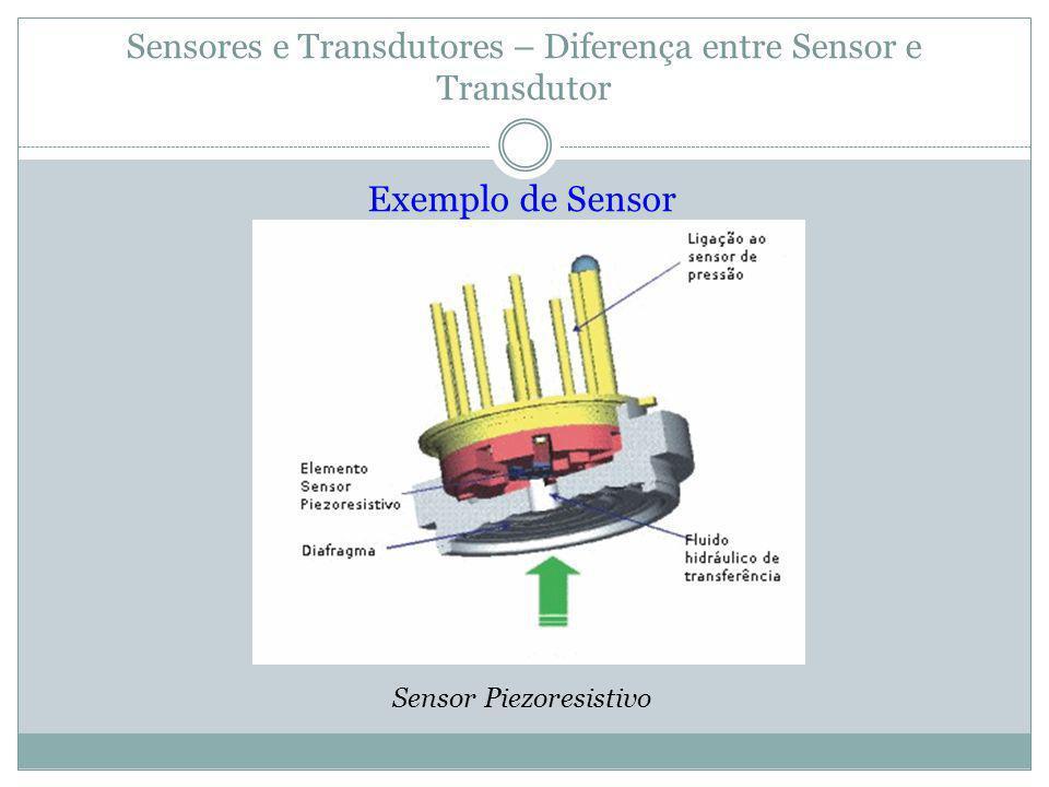 Sensores e Transdutores – Diferença entre Sensor e Transdutor Exemplo de Sensor Sensor Piezoresistivo