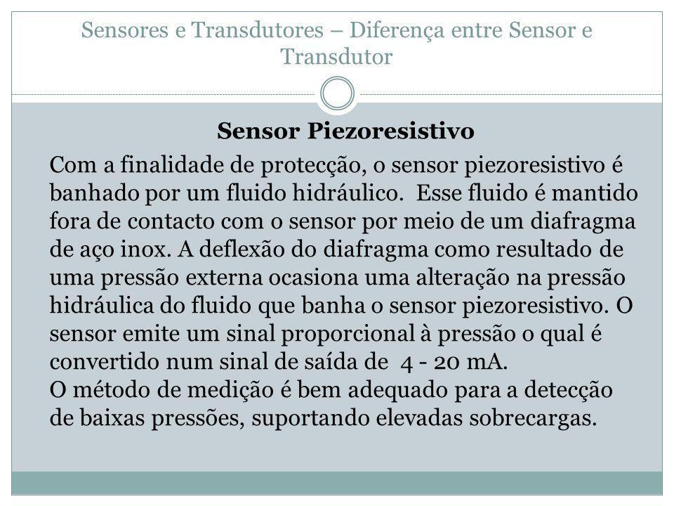 Sensores e Transdutores – Diferença entre Sensor e Transdutor Sensor Piezoresistivo Com a finalidade de protecção, o sensor piezoresistivo é banhado p
