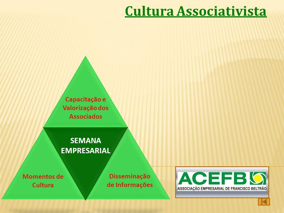 Cultura Associativista PRESTAÇÃO DE SERVIÇOS PROMOÇÃO CULTURA ASSOCIATISTA Disseminação de Informações Momentos de Cultura Capacitação e Valorização d