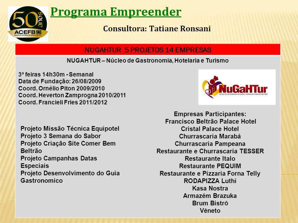 Programa Empreender Consultora: Tatiane Ronsani NUGAHTUR 5 PROJETOS 14 EMPRESAS NUGAHTUR – Núcleo de Gastronomia, Hotelaria e Turismo 3ª feiras 14h30m