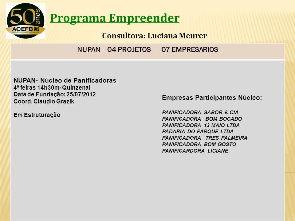 Programa Empreender Consultora: Luciana Meurer NUPAN – 04 PROJETOS - 07 EMPRESARIOS NUPAN- Núcleo de Panificadoras 4ª feiras 14h30m- Quinzenal Data de