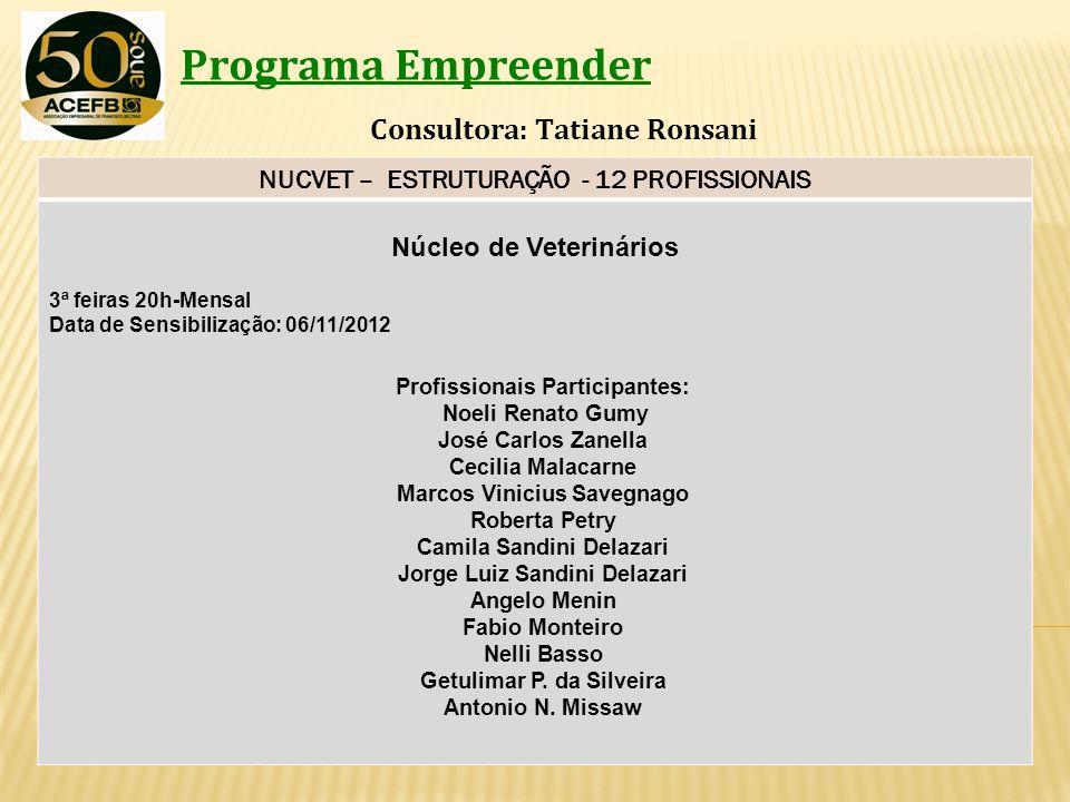 Programa Empreender Consultora: Tatiane Ronsani NUCVET – ESTRUTURAÇÃO - 12 PROFISSIONAIS Núcleo de Veterinários 3ª feiras 20h-Mensal Data de Sensibili