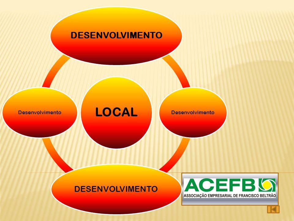 LOCAL DESENVOLVIMENTO Desenvolvimento DESENVOLVIMENTO Desenvolvimento
