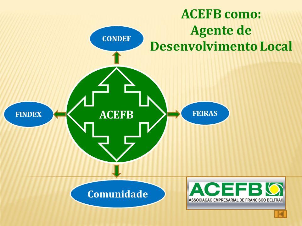 ACEFB como: Agente de Desenvolvimento Local CONDEF ACEFB FINDEX FEIRAS Comunidade