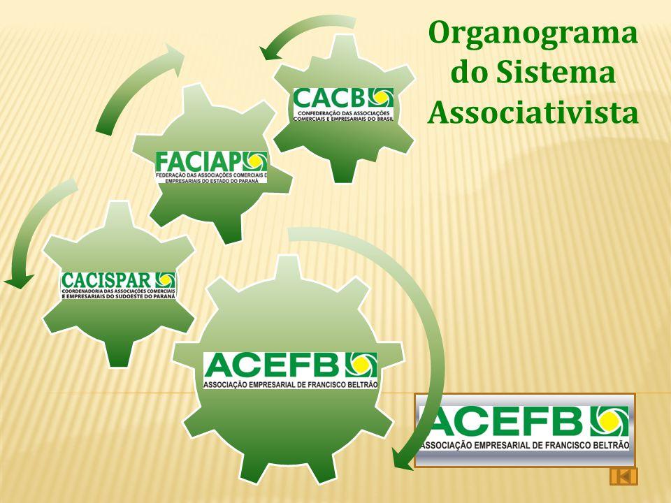 Prestação de Serviços NOTA FISCAL ELETRÔNICACERTIFICADO DIGITAL A ACEFB disponibiliza o serviço de NF-e para os associados através de uma parceria com a Empresa Consisanet.