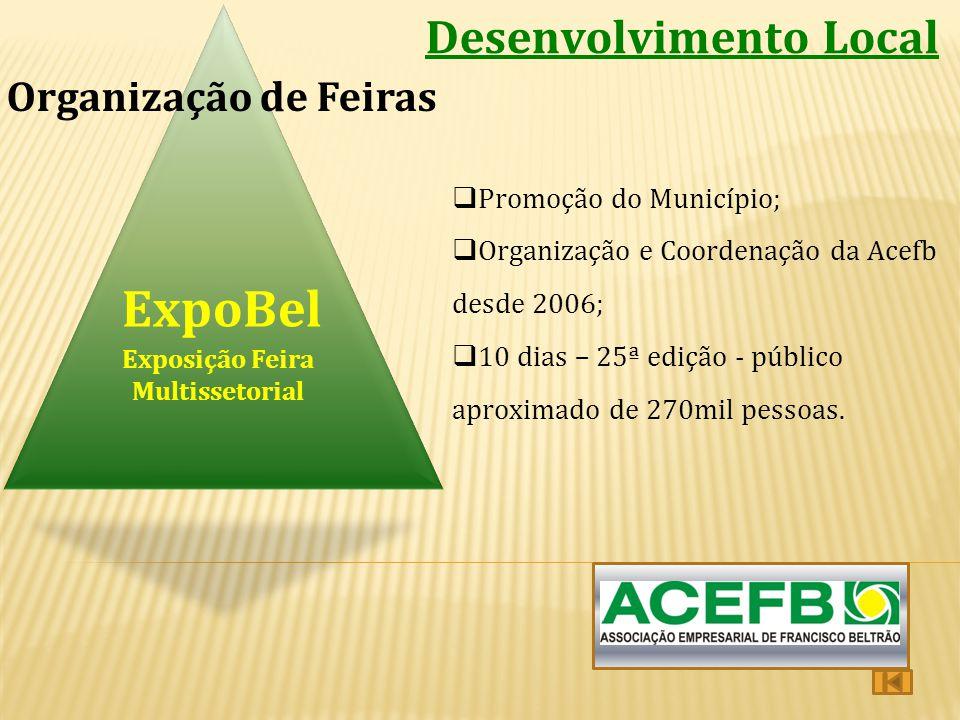 Desenvolvimento Local Exposição Feira Multissetorial ExpoBel Organização de Feiras  Promoção do Município;  Organização e Coordenação da Acefb desde