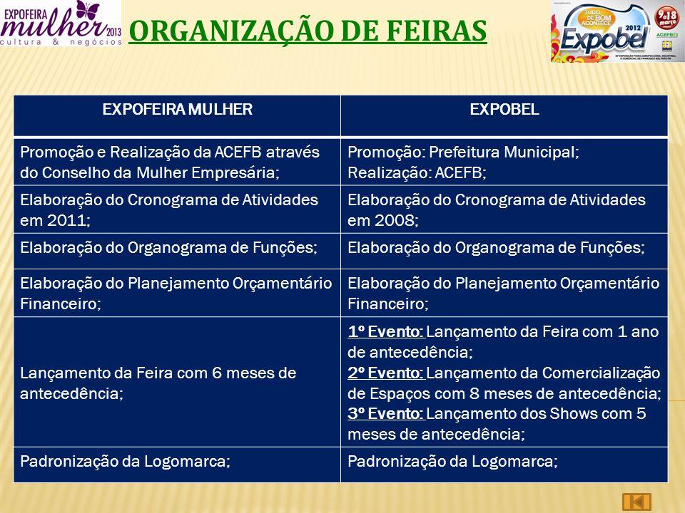 EXPOFEIRA MULHEREXPOBEL Promoção e Realização da ACEFB através do Conselho da Mulher Empresária; Promoção: Prefeitura Municipal; Realização: ACEFB; El