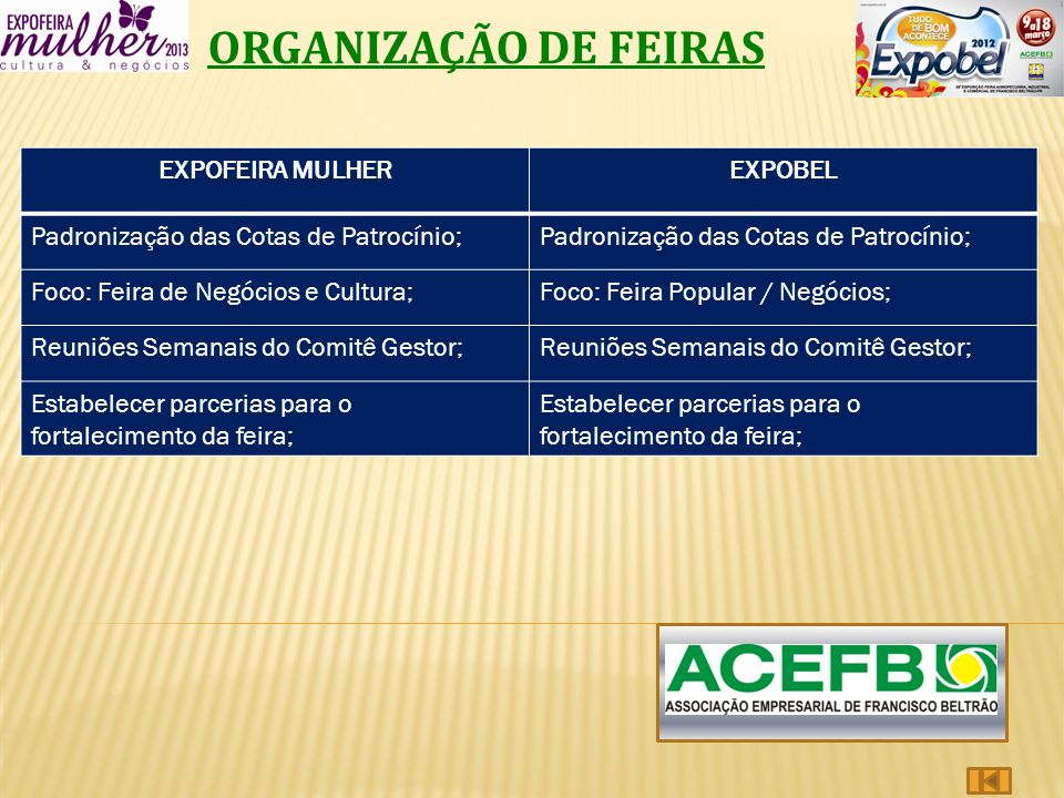 ORGANIZAÇÃO DE FEIRAS EXPOFEIRA MULHEREXPOBEL Padronização das Cotas de Patrocínio; Foco: Feira de Negócios e Cultura;Foco: Feira Popular / Negócios;