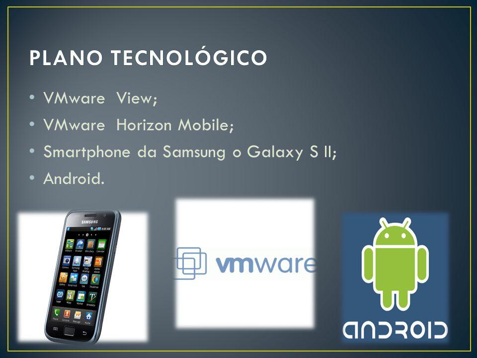 • VMware View; • VMware Horizon Mobile; • Smartphone da Samsung o Galaxy S II; • Android.