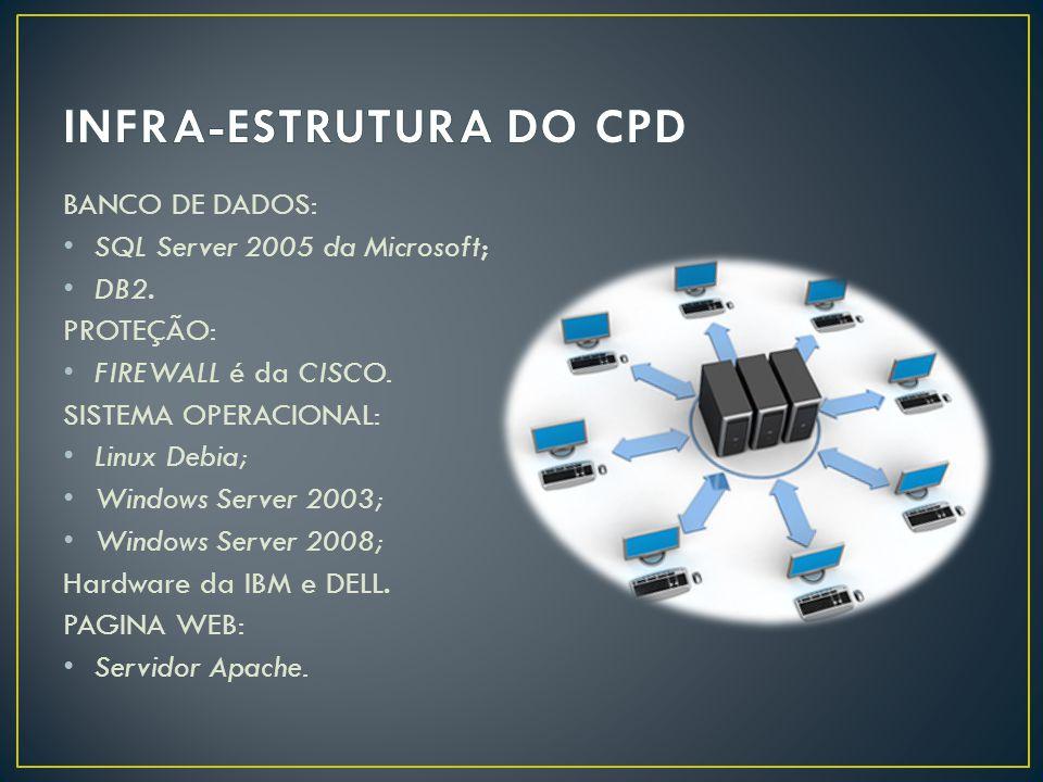 BANCO DE DADOS: • SQL Server 2005 da Microsoft; • DB2.