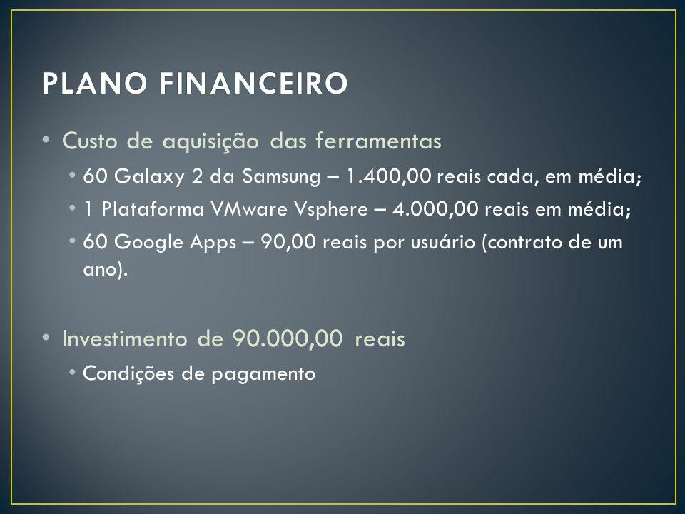 • Custo de aquisição das ferramentas • 60 Galaxy 2 da Samsung – 1.400,00 reais cada, em média; • 1 Plataforma VMware Vsphere – 4.000,00 reais em média; • 60 Google Apps – 90,00 reais por usuário (contrato de um ano).