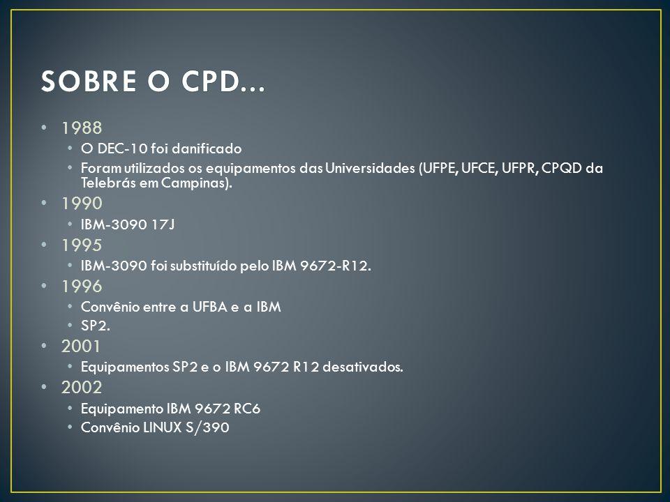 • 1988 • O DEC-10 foi danificado • Foram utilizados os equipamentos das Universidades (UFPE, UFCE, UFPR, CPQD da Telebrás em Campinas).