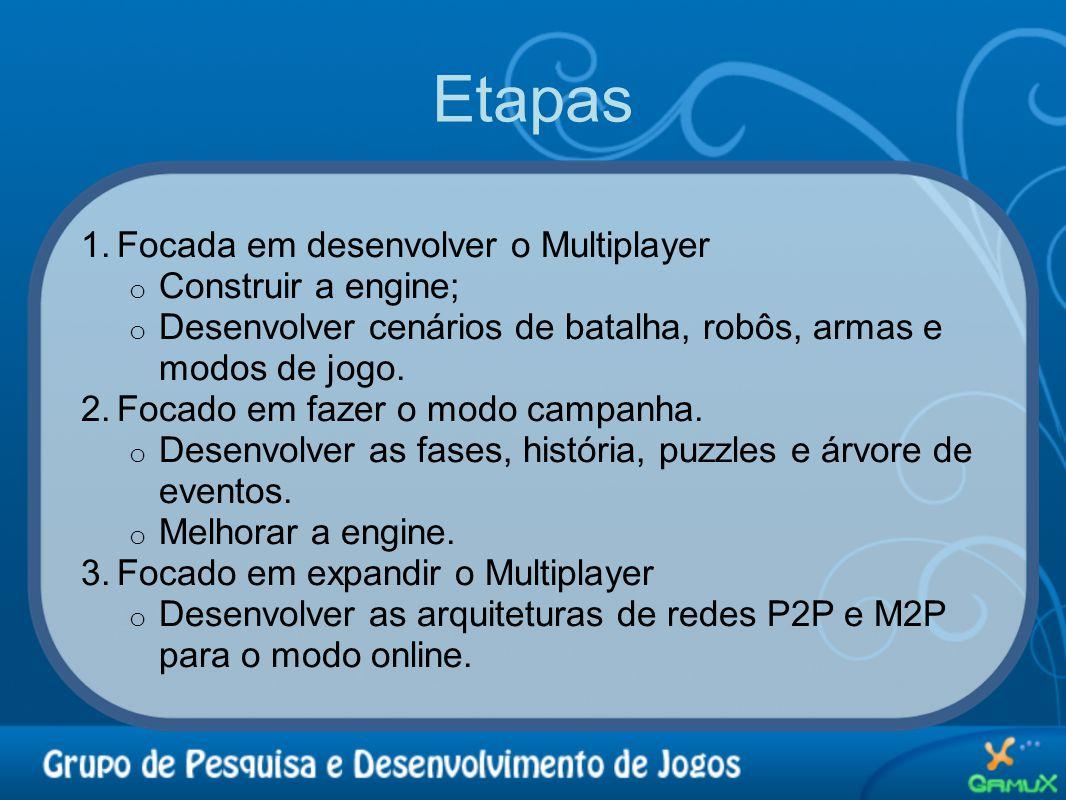 Etapas 1.Focada em desenvolver o Multiplayer o Construir a engine; o Desenvolver cenários de batalha, robôs, armas e modos de jogo. 2.Focado em fazer