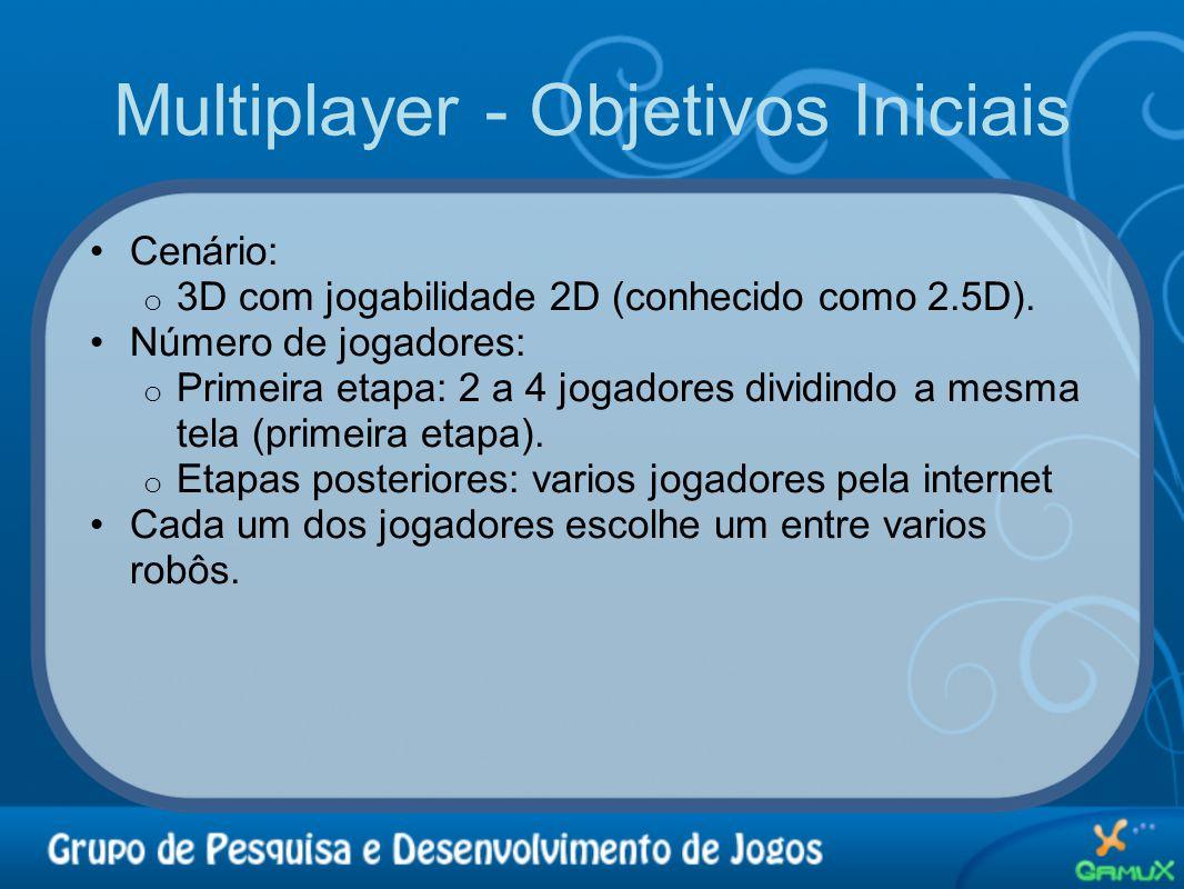 Multiplayer - Objetivos Iniciais •Cenário: o 3D com jogabilidade 2D (conhecido como 2.5D). •Número de jogadores: o Primeira etapa: 2 a 4 jogadores div