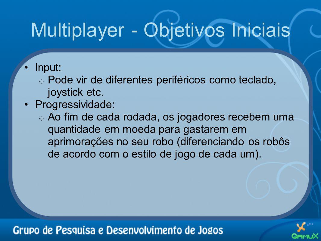 Multiplayer - Objetivos Iniciais •Input: o Pode vir de diferentes periféricos como teclado, joystick etc. •Progressividade: o Ao fim de cada rodada, o