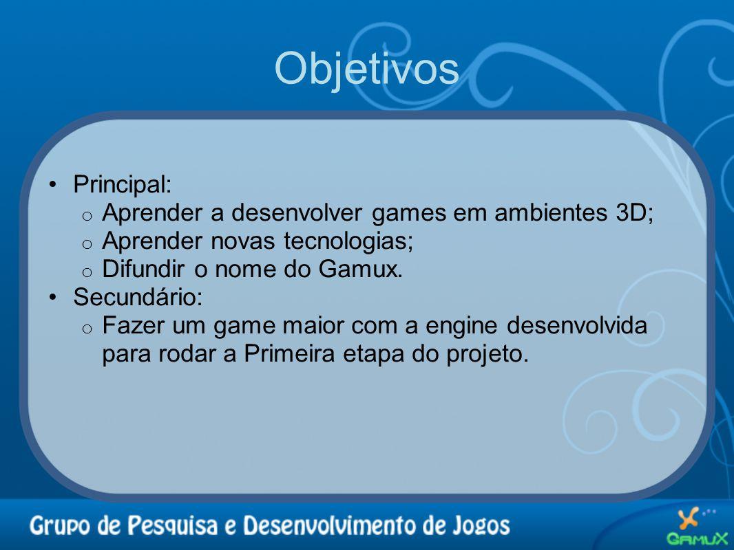 Objetivos •Principal: o Aprender a desenvolver games em ambientes 3D; o Aprender novas tecnologias; o Difundir o nome do Gamux. •Secundário: o Fazer u