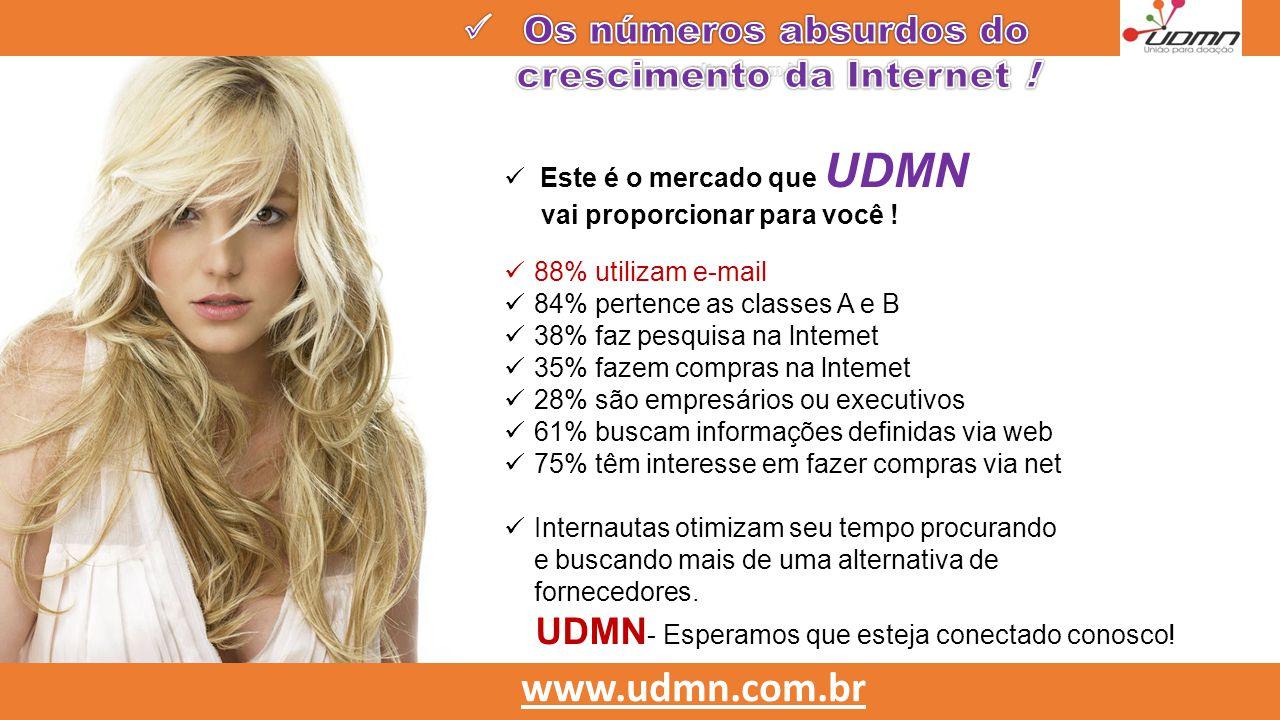  Este é o mercado que UDMN vai proporcionar para você !  88% utilizam e-mail  84% pertence as classes A e B  38% faz pesquisa na lntemet  35% faz