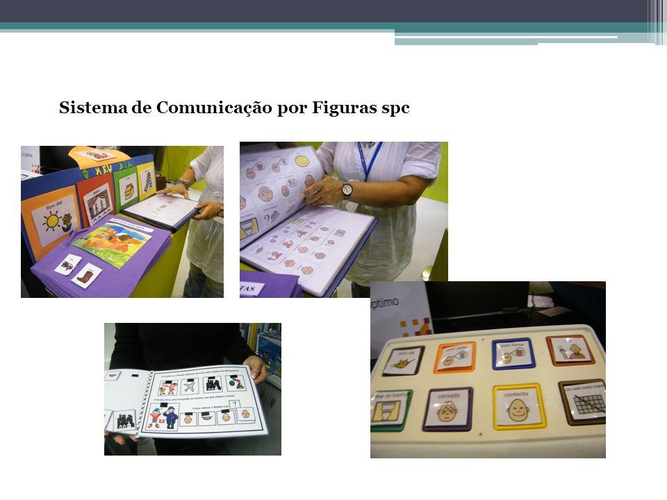 Sistema de Comunicação por Figuras spc