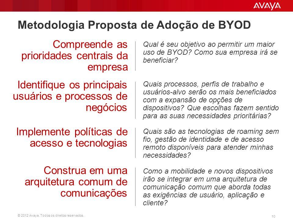 © 2012 Avaya. Todos os direitos reservados. 10 Compreende as prioridades centrais da empresa Qual é seu objetivo ao permitir um maior uso de BYOD? Com